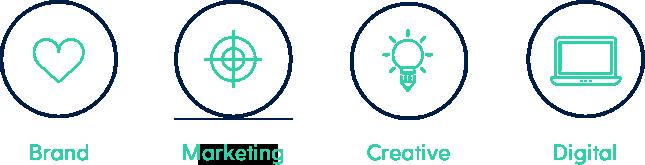 Brand + Marketing + Creative + Digital